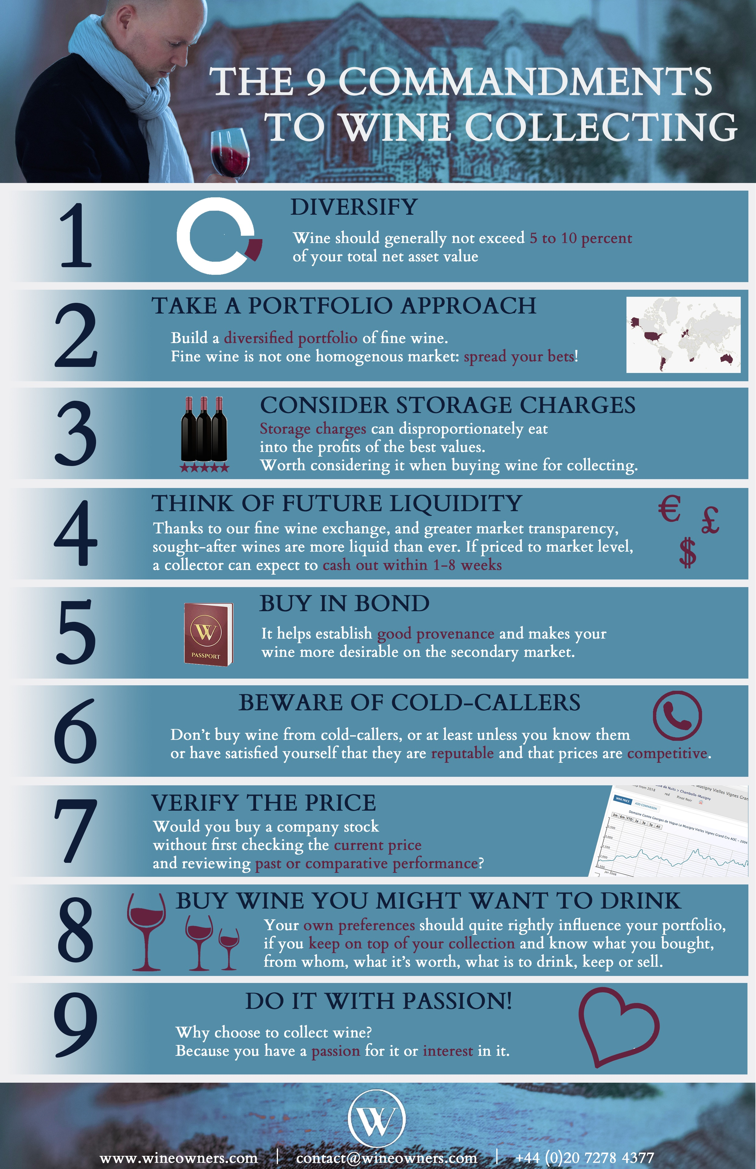 The 9 commandments to wine collecting