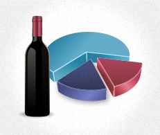 Sorting wines in your collection